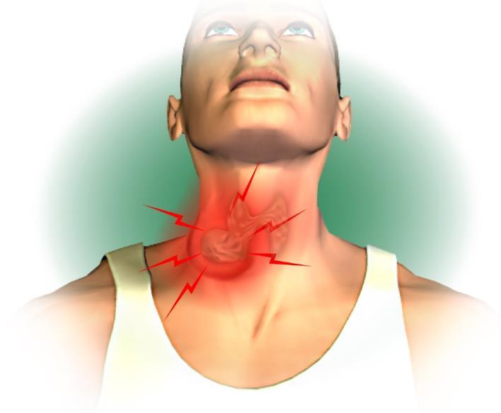 Болі в щитовидній залозі