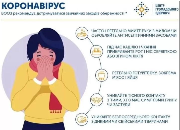 Правила. Інфографіка: Центр громадського здоров'я