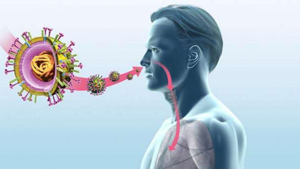 Хронічний кашель: етіологія, діагностика, лікування